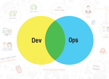 DevOps: What, How, Where, and Why